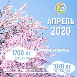 Отчёт по проекту за апрель 2020